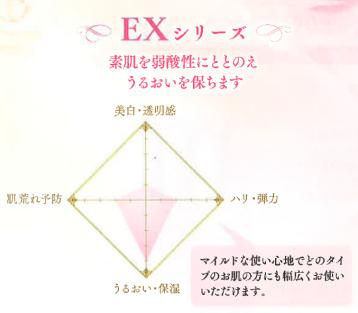 EXグラフ