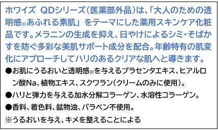 QD紹介文